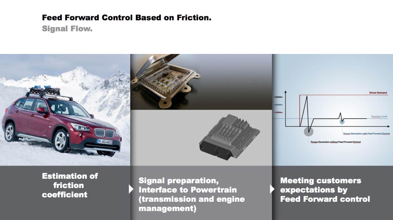 02 bmw adaptive transmission slides