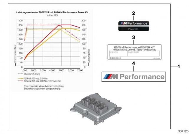 2013 BMW 125i F20 F21 Power Kit Performance
