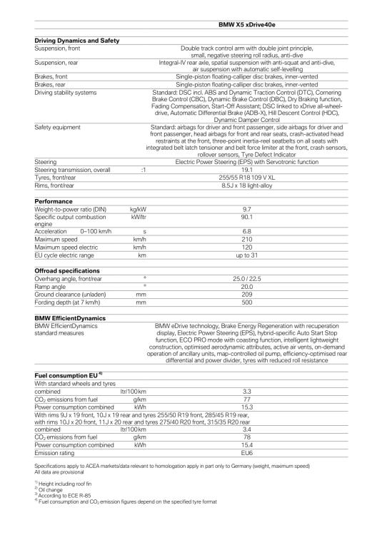 bmw-x5-xdrive40e-specs-1