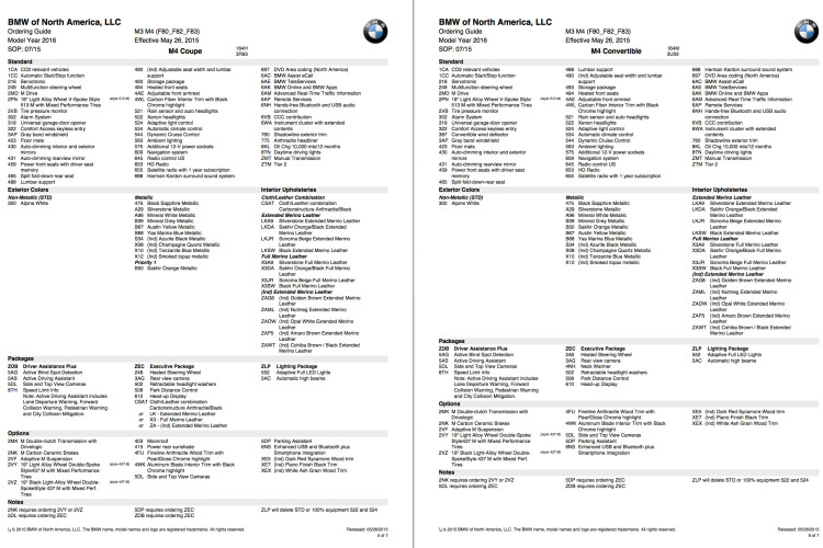 2016 bmw m3 m4 ordering guide 2 750x500