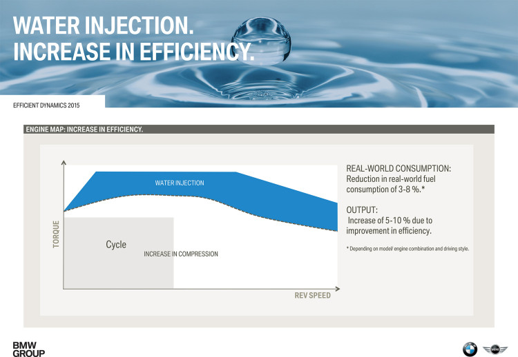 02_Direct_Water_Injection_Increase_in_Efficiency