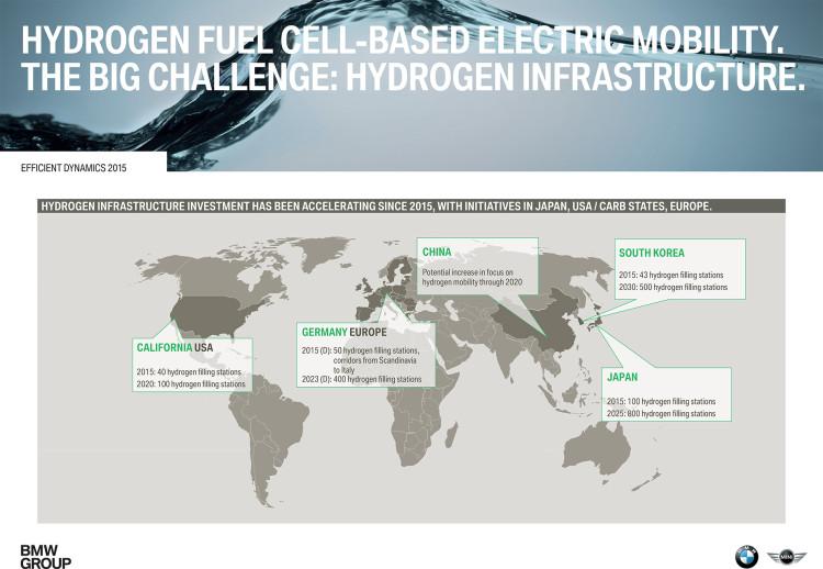 hydrogen-stations-global