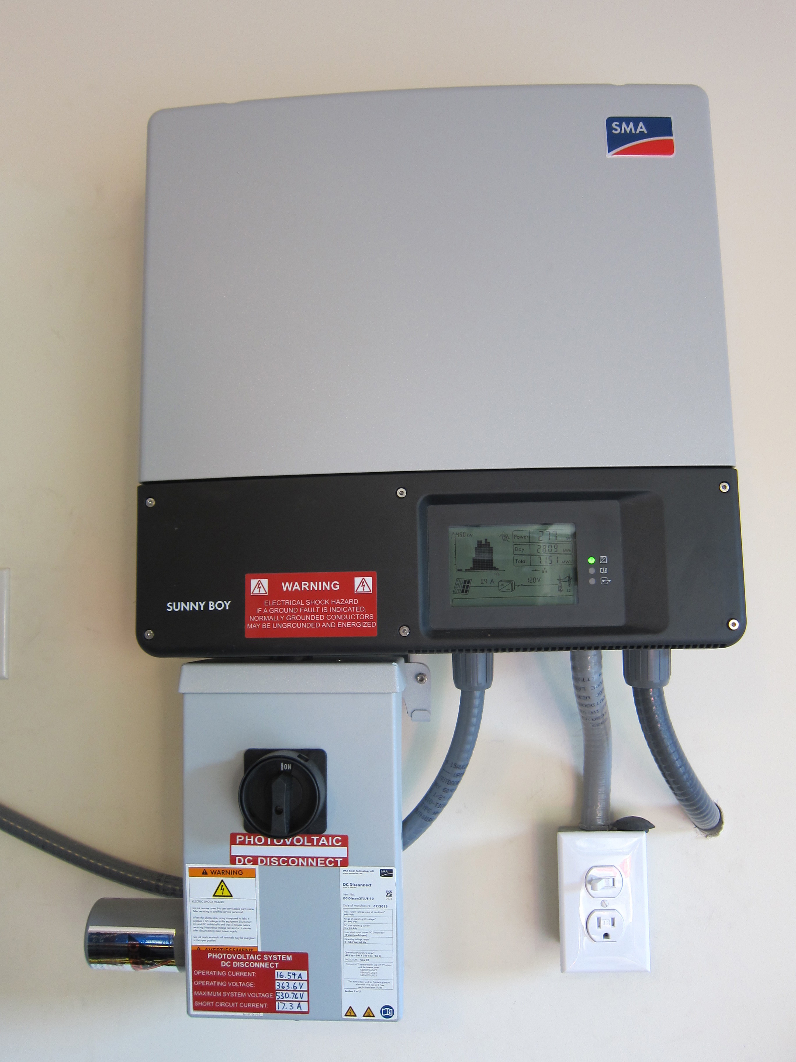 Electric Vehicles Solar Energy And Net Metering