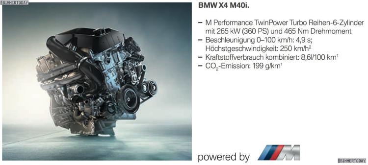 BMW-X4-M40i-2015-Leak-05