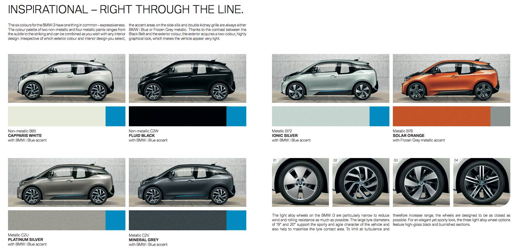 New Colors Available For The Bmw I3