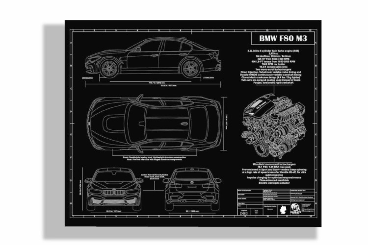 Engraved Blueprints of BMW cars is the perfect gift for enthusiasts