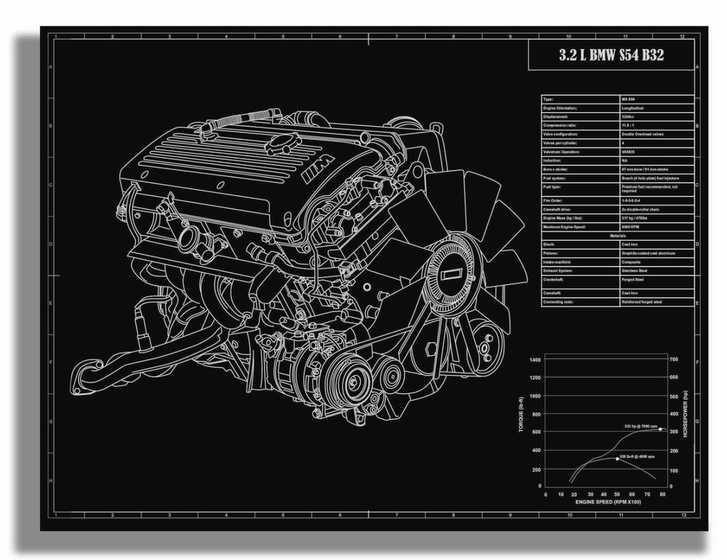 Engraved blueprints of bmw cars is the perfect gift for enthusiasts e46 m3 s54 b32 1024x1024 750x579 malvernweather Images