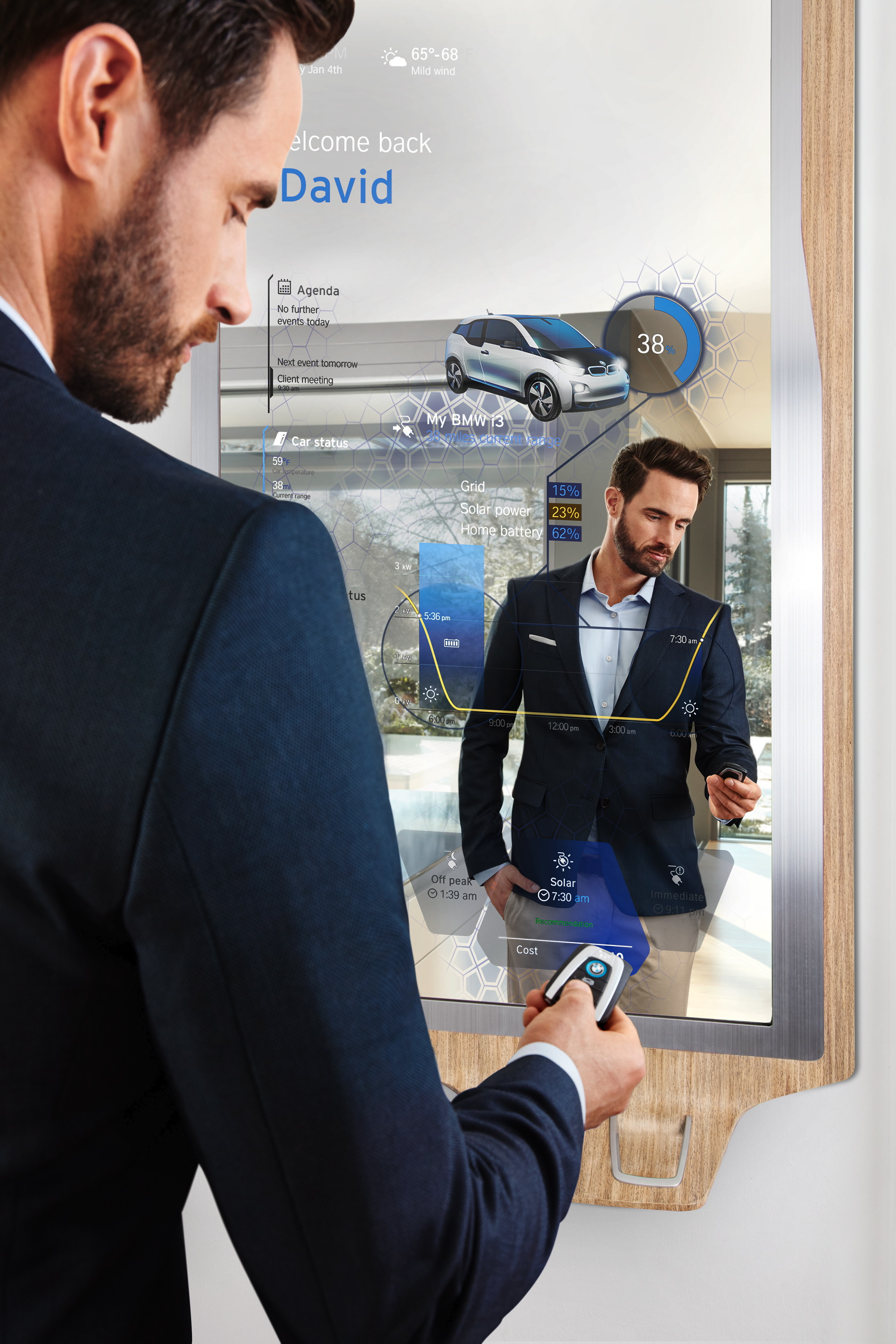 BMW Internet Of Things 6