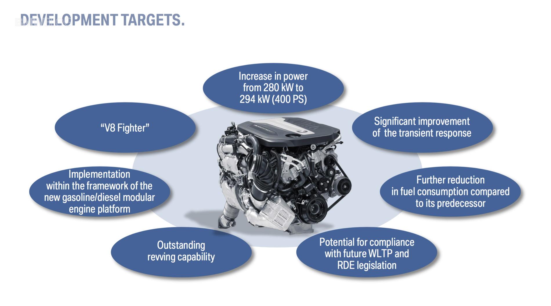 Full Details On The New Bmw Quad Turbo Diesel B57 Engine E66 Diagram 1 750x418
