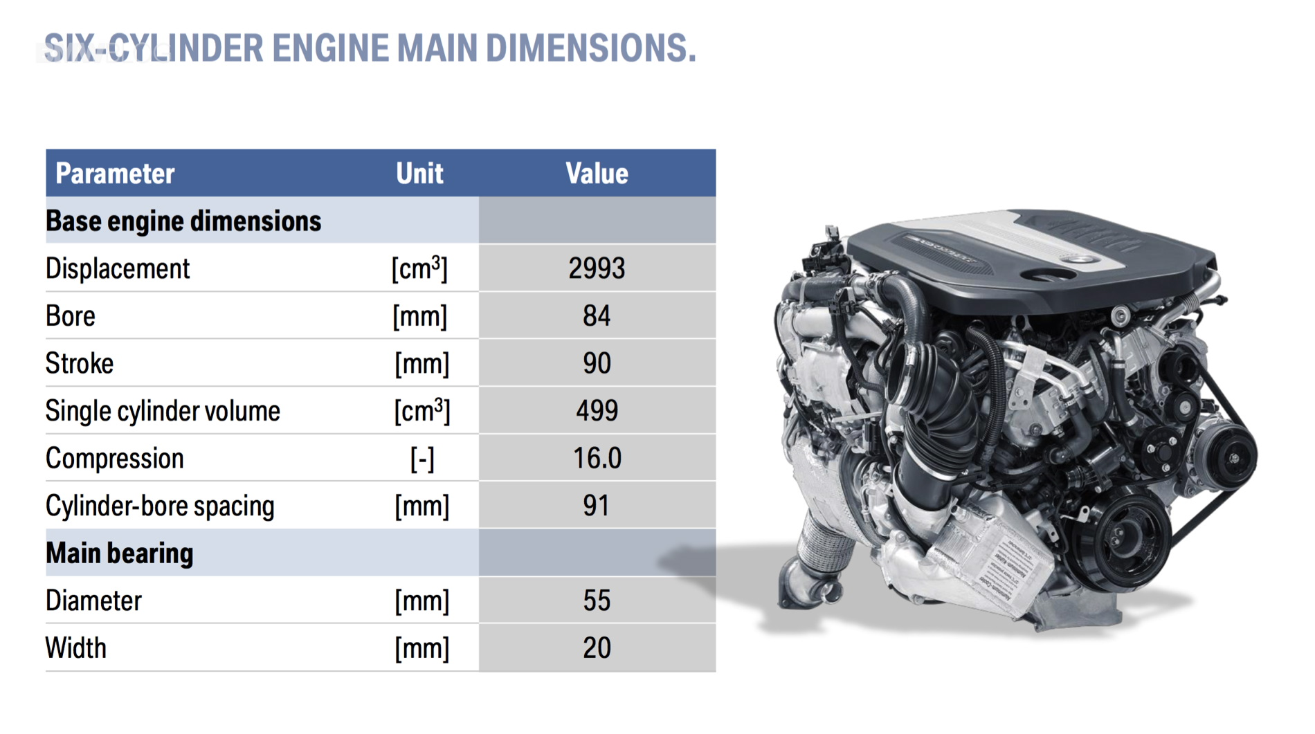 Full Details On The New Bmw Quad Turbo Diesel B57 Engine