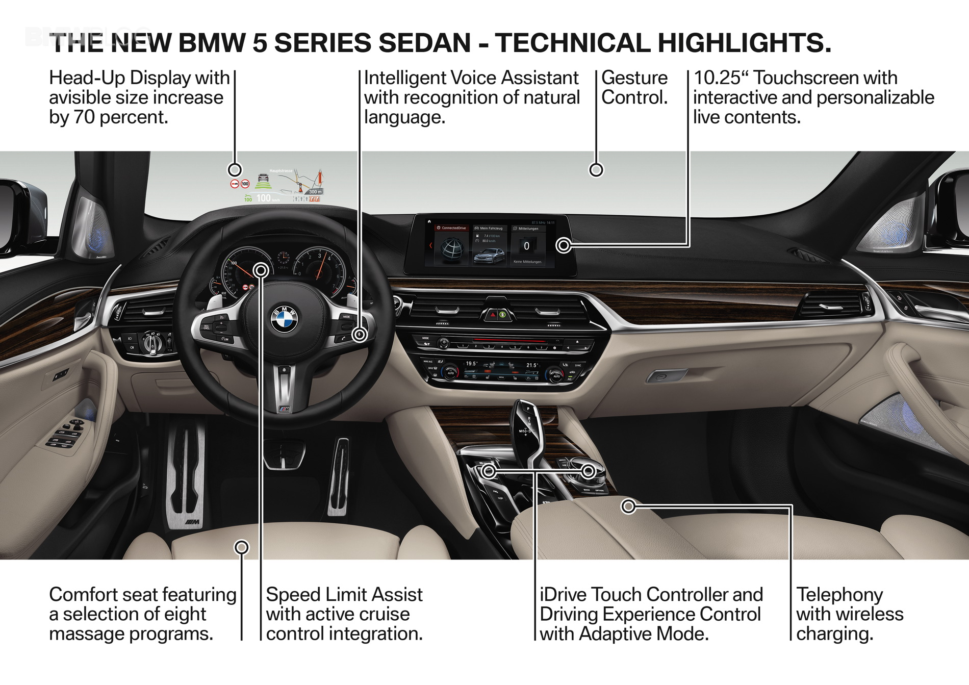 G30 BMW 5 Series technical highlights 1