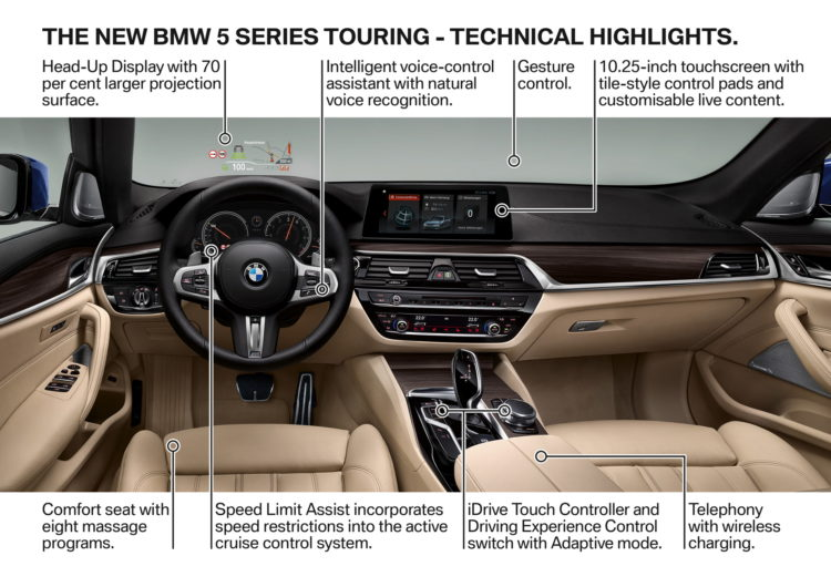 world premiere new 2017 bmw 5 series touring. Black Bedroom Furniture Sets. Home Design Ideas