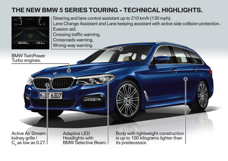 The 2017 BMW 530d Touring Is The Only G31 Variant Available At The Market  Launch In June With Both Rear Wheel And Four Wheel Drive. The Remaining  Models ...