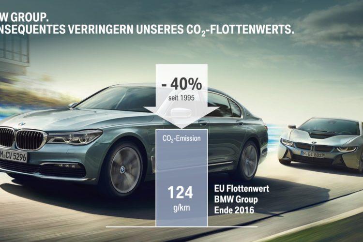 BMW CO2 emissions 750x500