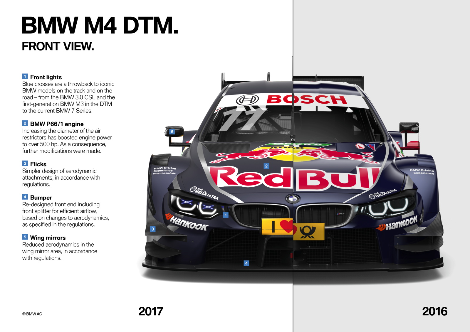 The 2017 Dtm Championship Begins In Hockenheim