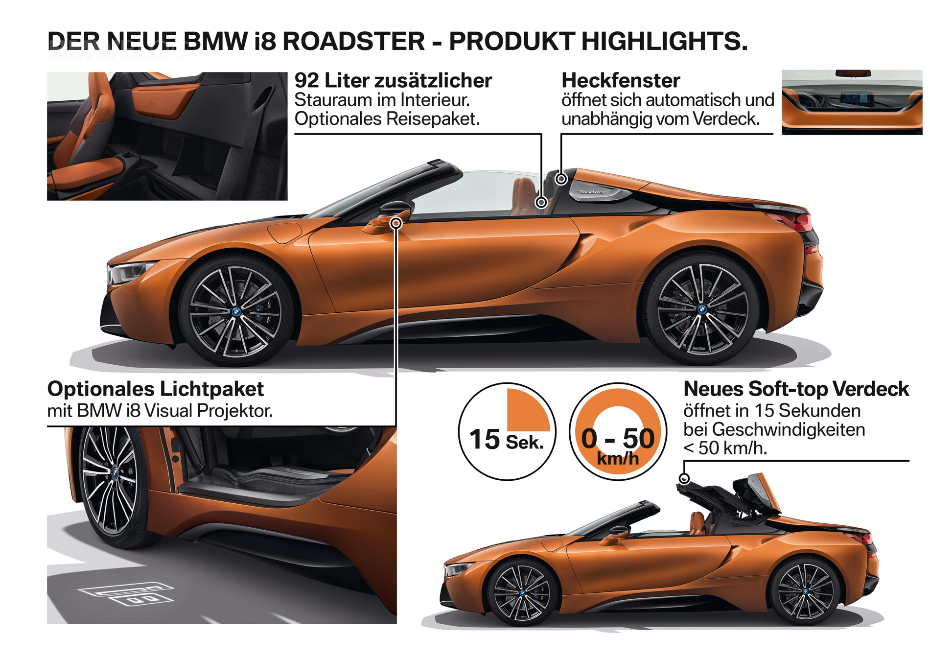 WORLD PREMIERE: BMW i8 Roadster -- The Future Goes Topless