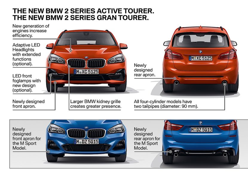 BMW 2 Series Active and Gran Tourer Facelift HighlightsP90289981 highRes 830x587