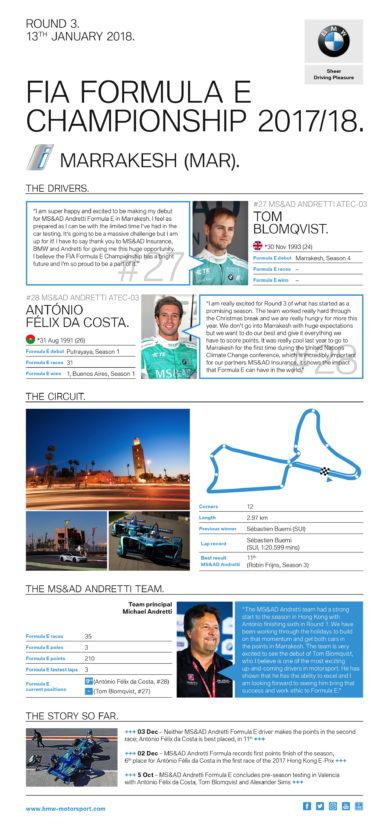 MSAD Andretti Formula E 08 389x830