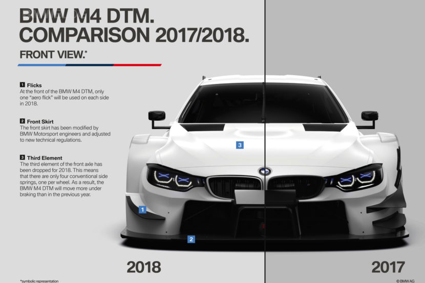 2018 BMW M4 DTM racing car 01 830x553