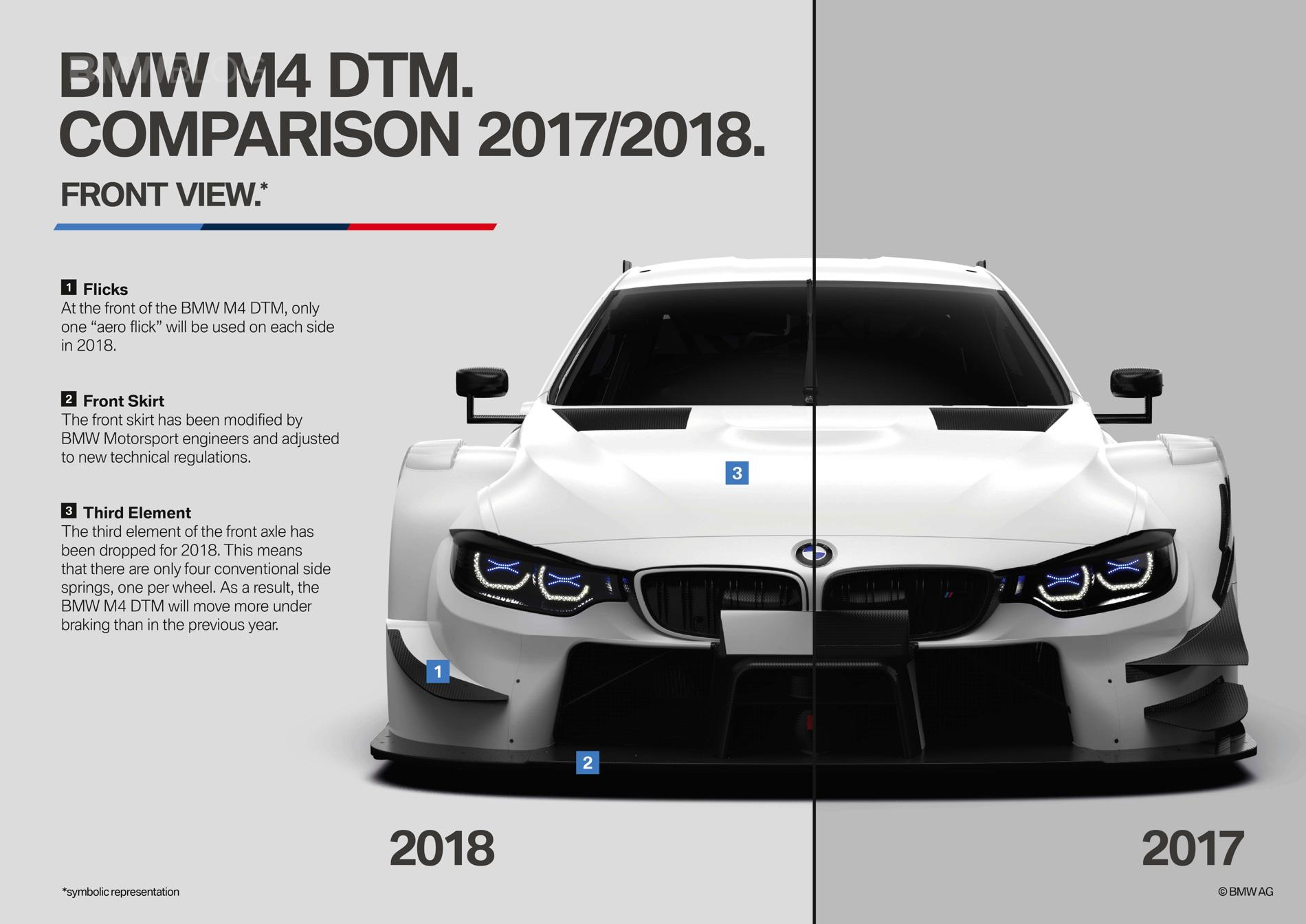 2018 BMW M4 DTM racing car 01