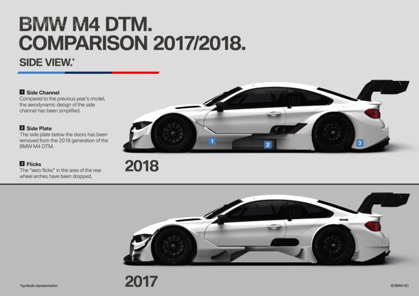 2018 BMW M4 DTM racing car 03 830x587