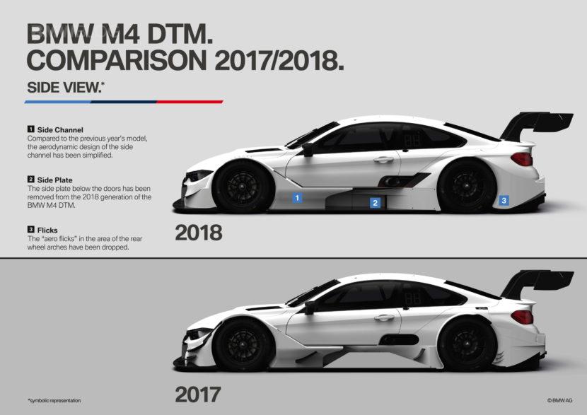 2018 BMW M4 DTM racing car 03 830x587