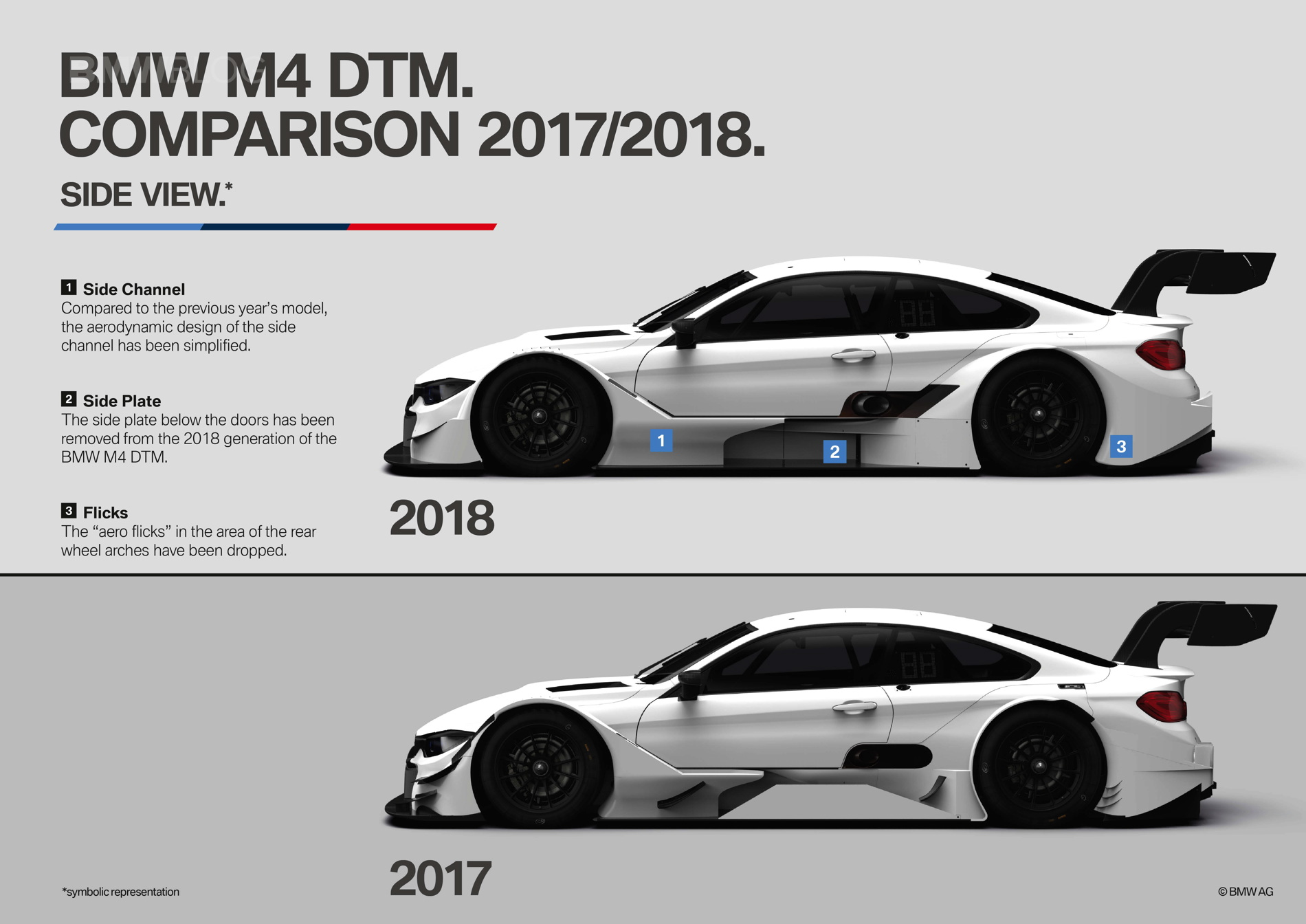 Bmw Updates The M4 Dtm Racing Car For The 2018 Season