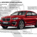 New 2018 BMW X4 M40d exterior design 55 120x120