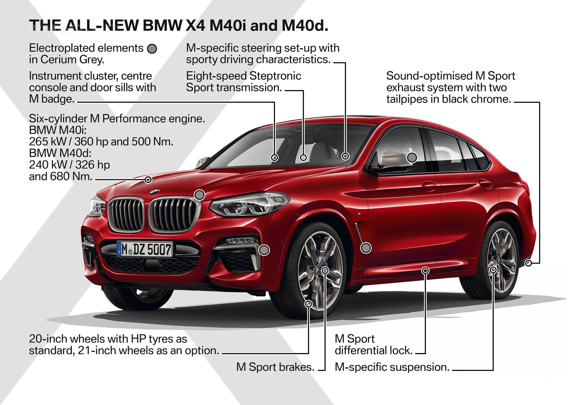 New 2018 BMW X4 M40d exterior design 55