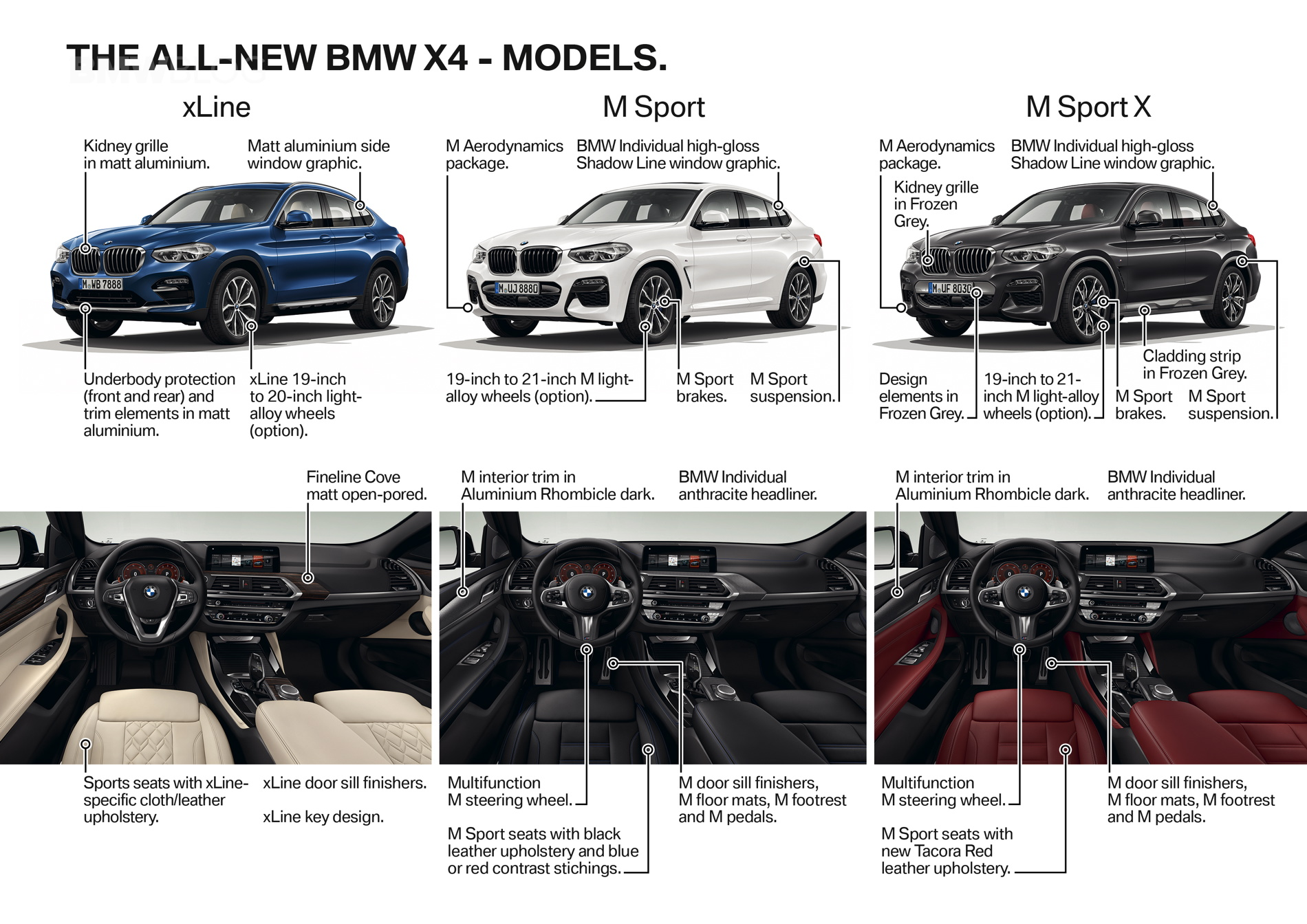 world premiere 2019 bmw x4 the x3 39 s more stylish sibling. Black Bedroom Furniture Sets. Home Design Ideas