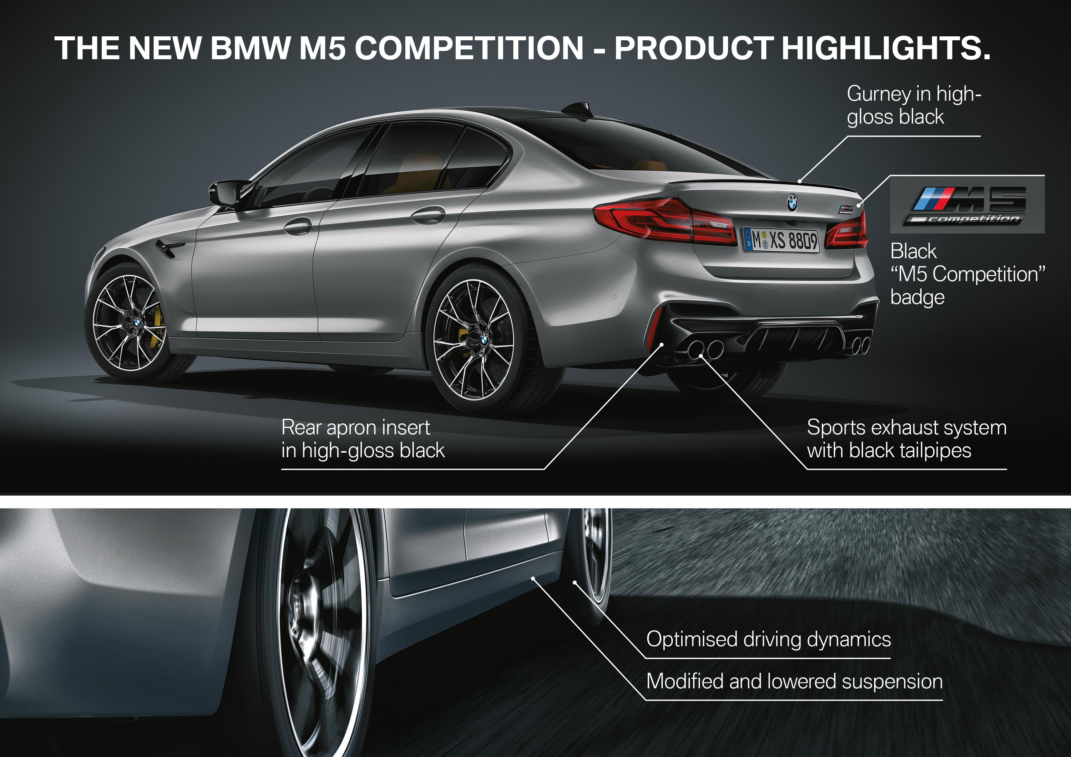 Bmw Palm Springs >> WORLD PREMIERE: BMW M5 Competition -- Harder, Sharper, Faster