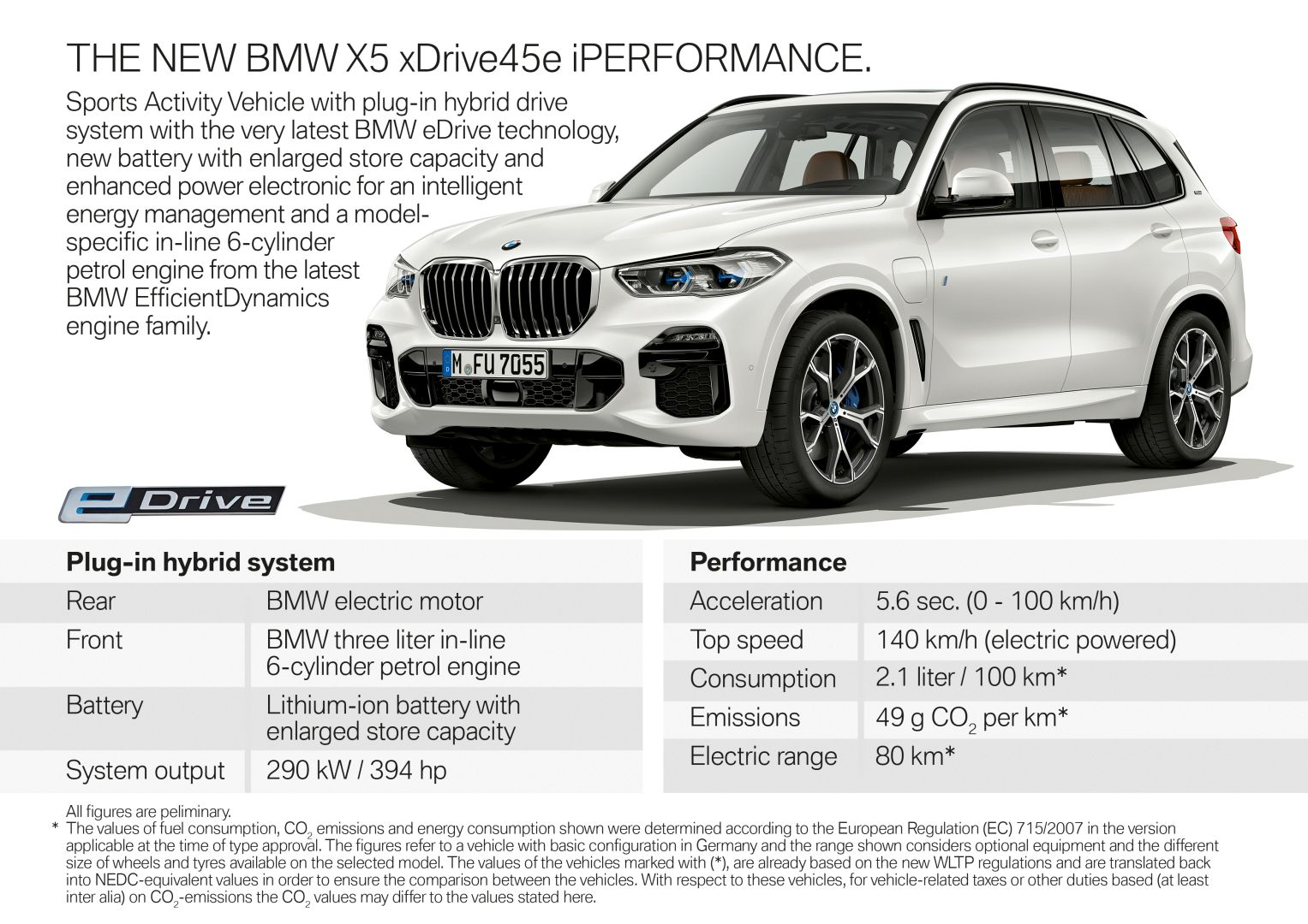 BMW X5 xDrive45e iPerformance plug-in hybrid promises more electric range