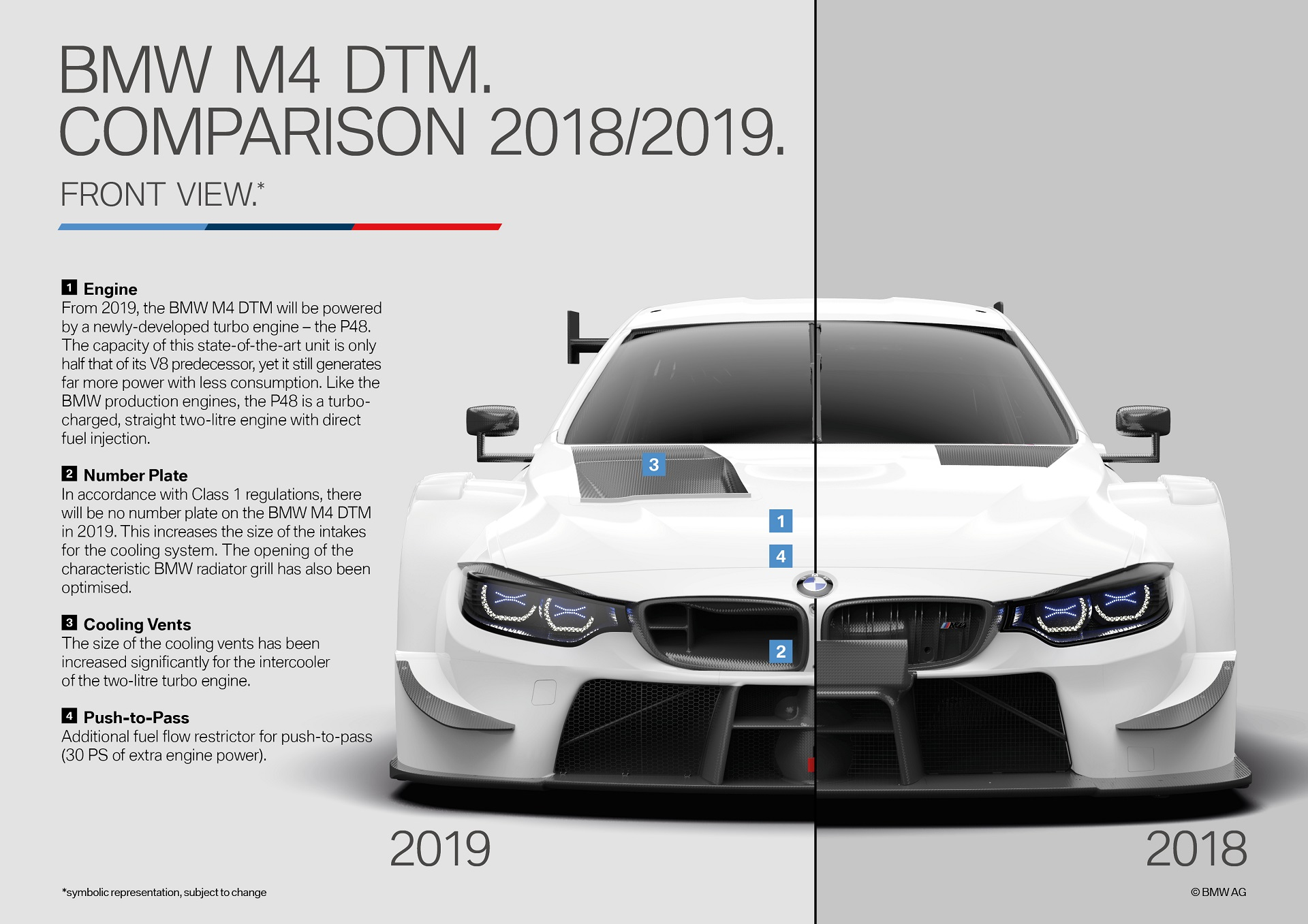 P90334987 highRes bmw m4 dtm compariso