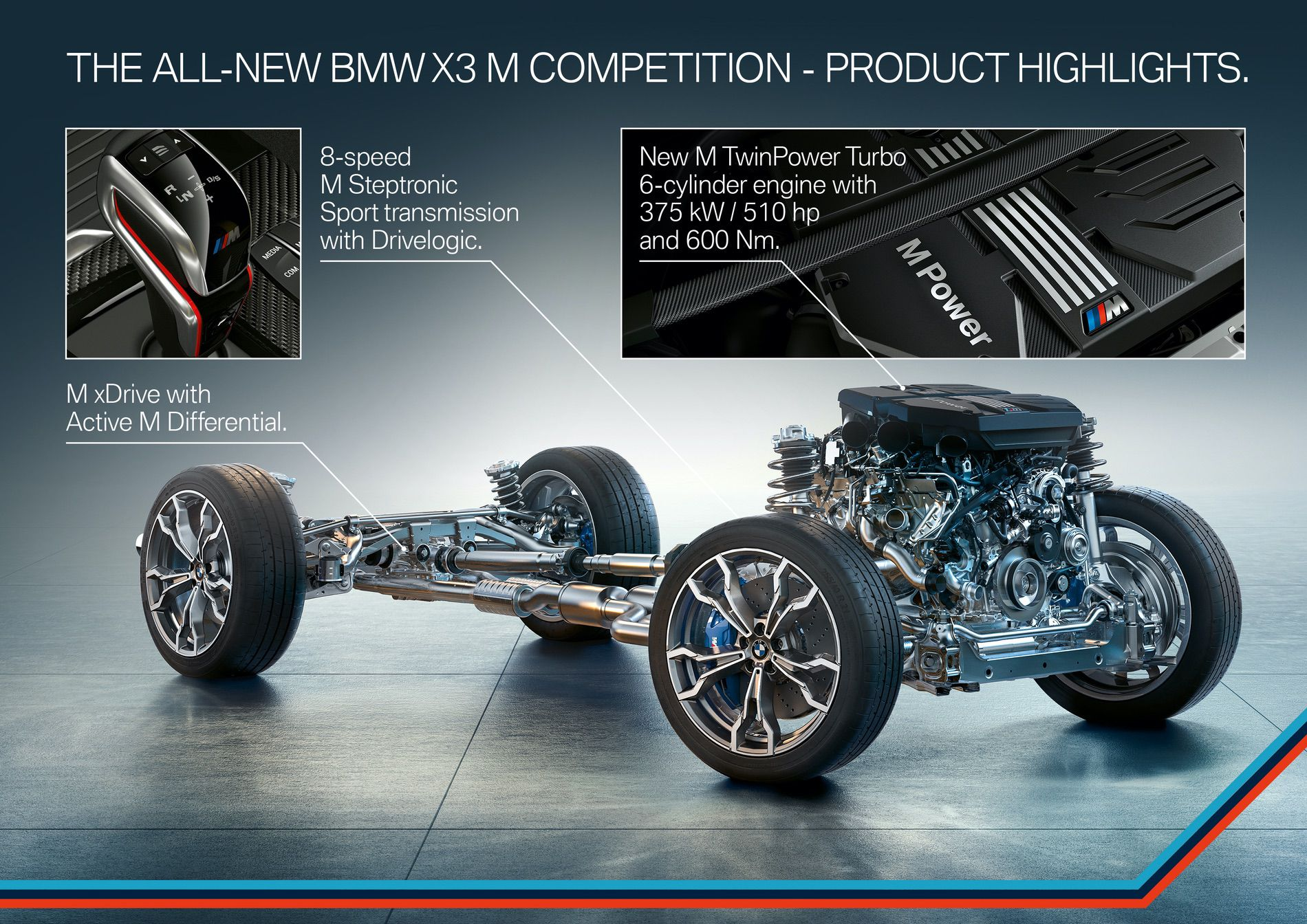 BMW X3 M Competition details 01