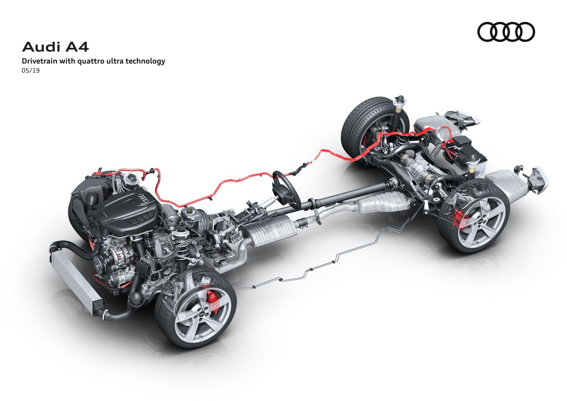 2020 Audi A4 sedan facelift 01