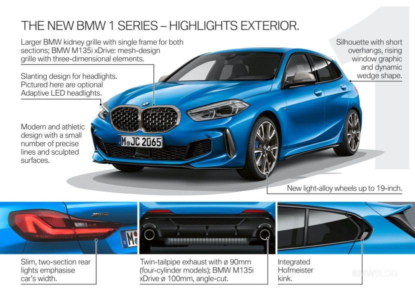 2020 BMW 1 Series highlights 01 830x587