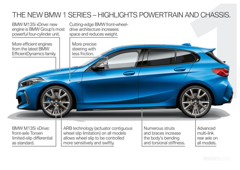 2020 BMW 1 Series highlights 03 830x587