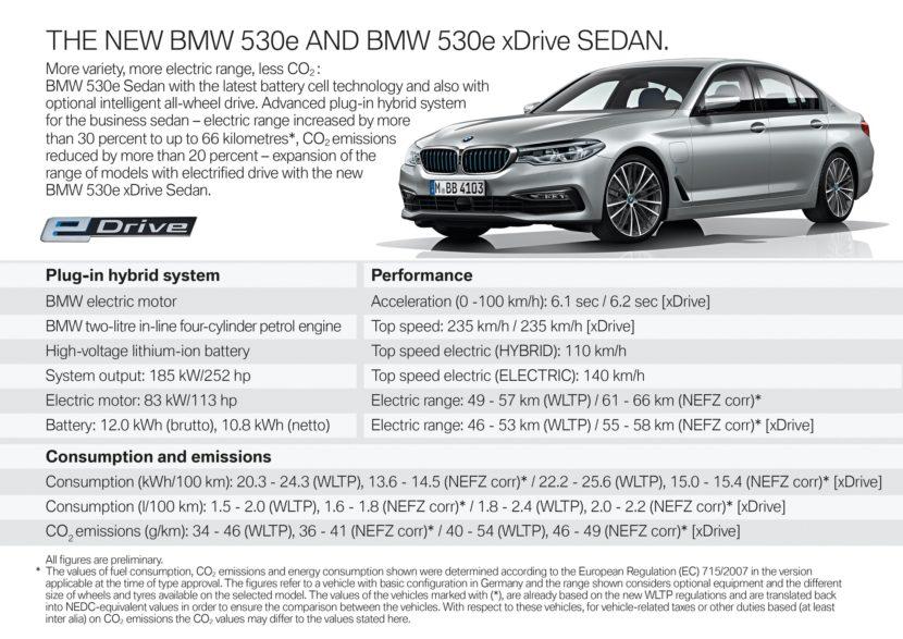 2019 BMW 530e xdrive 02 830x587