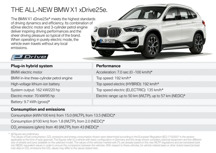 BMW X1 xDrive25e 16 830x587