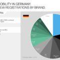 BMW BEV PHEV Market Share 0 120x120