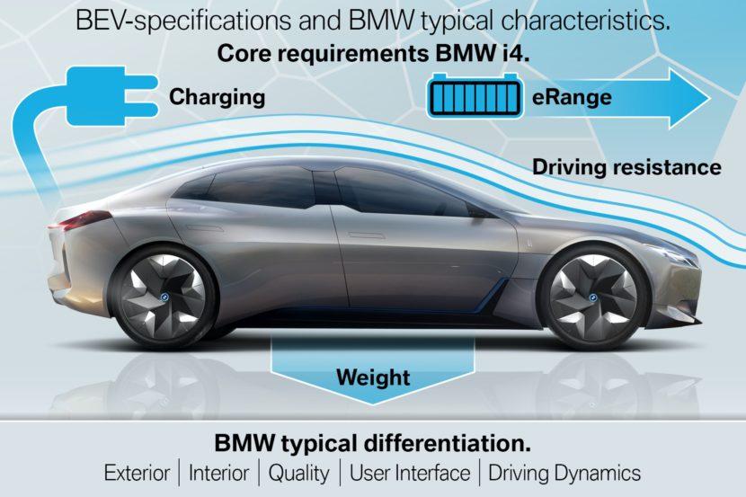 Fifth generation BMW eDrive technology 0003 830x553