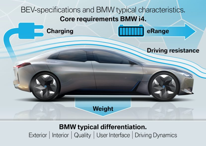 Fifth generation BMW eDrive technology 0003 830x587