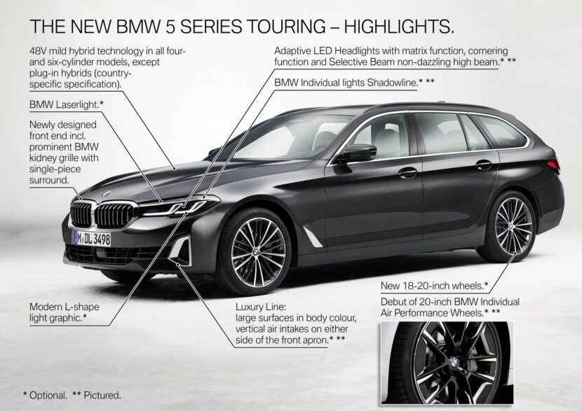 The New BMW 5 Series LCI Infographics 3 830x587