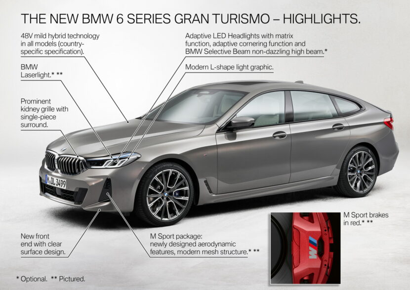 The New BMW 6 Series GT G32 LCI Infographics 1 830x587