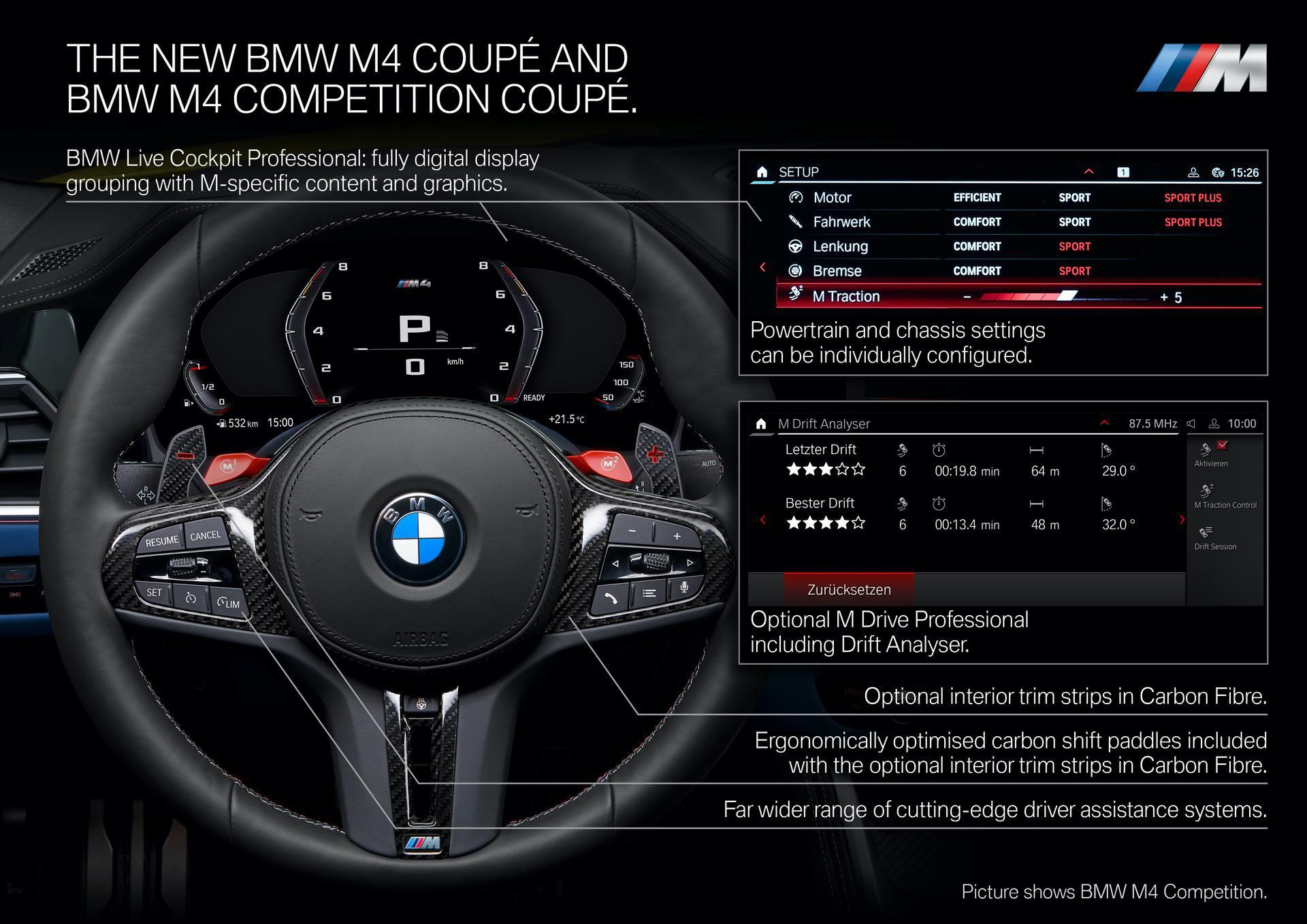[Image: 2021-bmw-m3-m4-m-technical-specs-06.jpg]