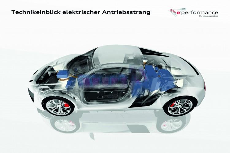 Audi R8 e performance 750x500