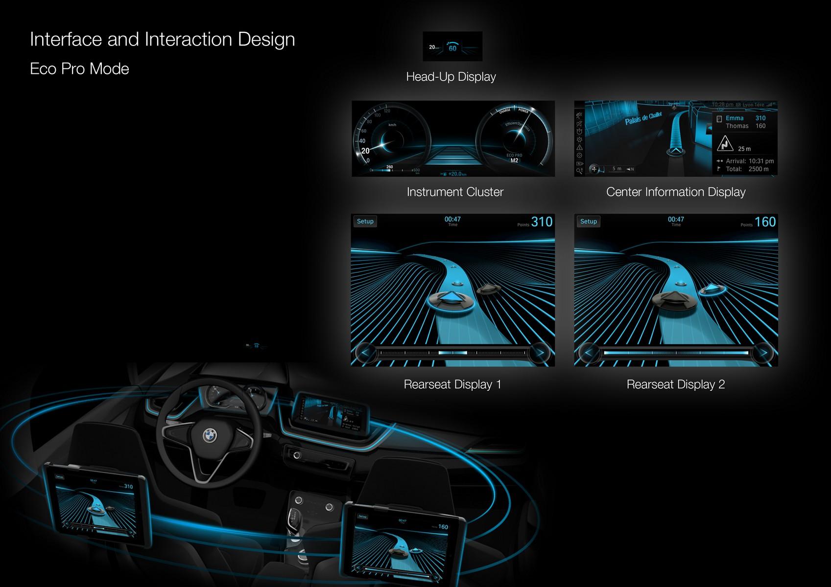 BMW Active Tourer Concept interior 041