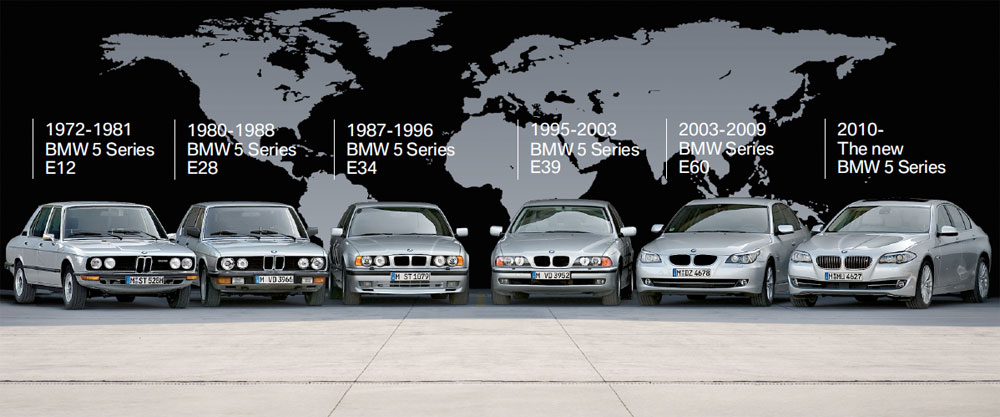 Bmw Is Changing We Have To Learn To Live With It