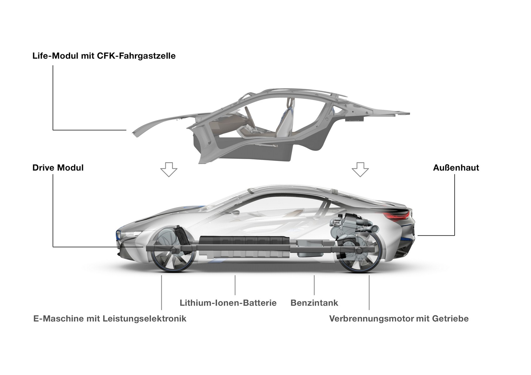 ruminations on the production bmw i8