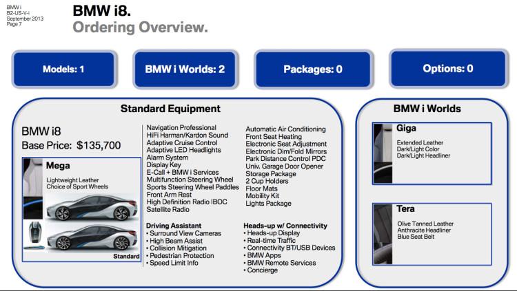 bmw-i8-presentation-2